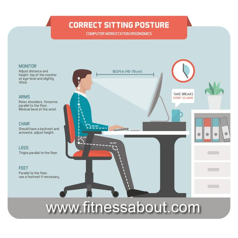 Correct sitting posture when working on a computer